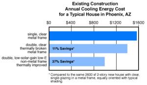 energy-savings-windows-Las Vegas